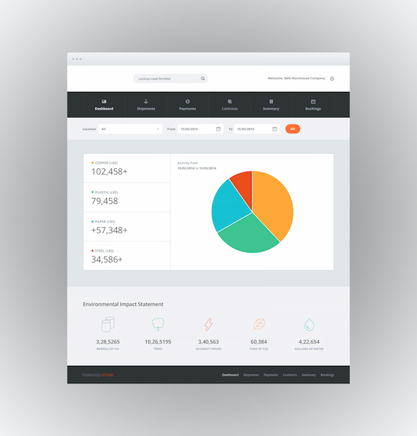 Basic Dashboard Design