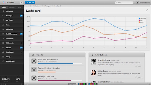 15 creative admin dashboards for inspiration
