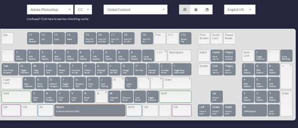 Adobe Keyboard Shortcut Visualiser