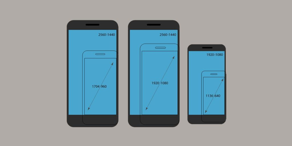 mobile screen size